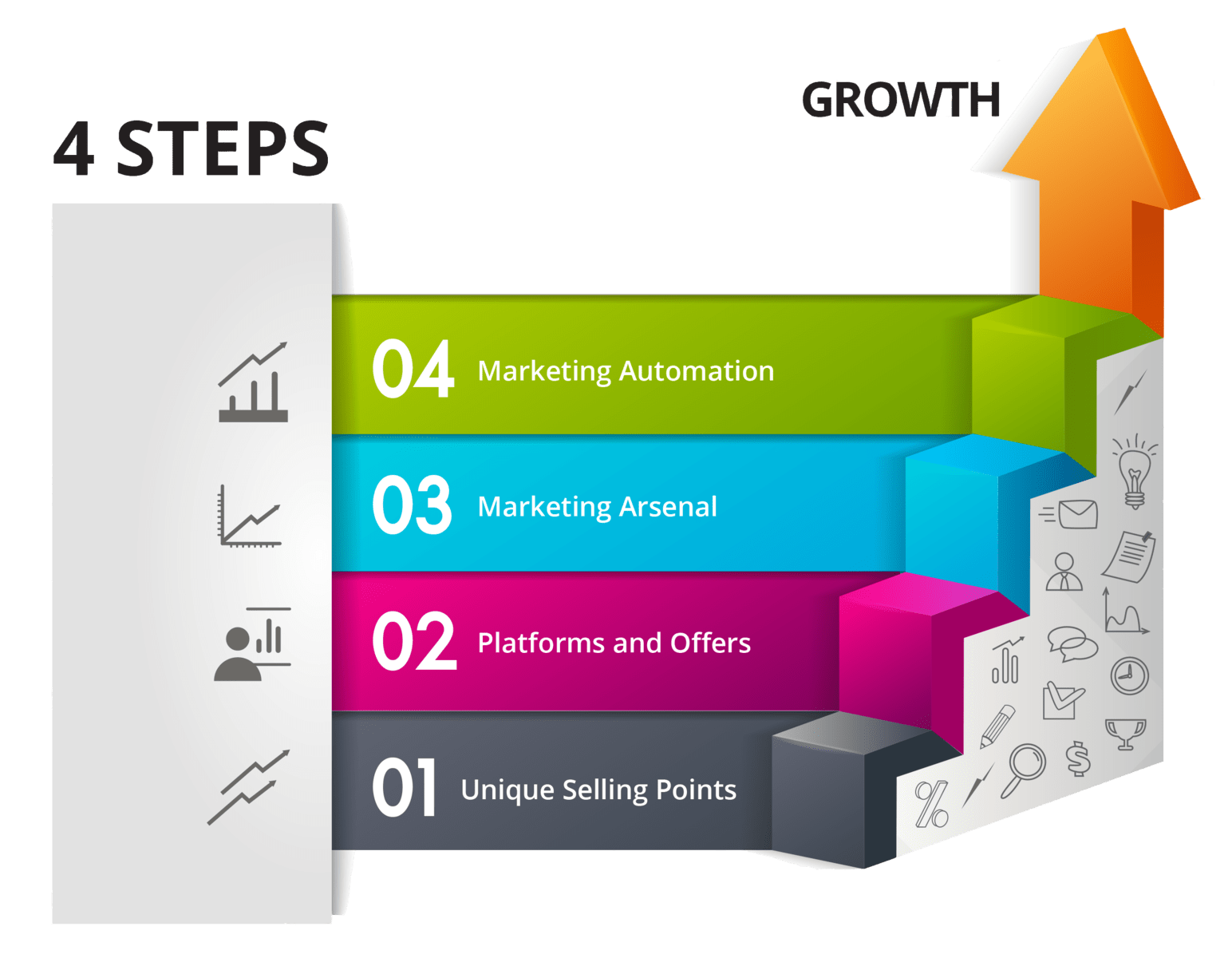 marketing plan strategies four step method marketing consulting infographic 1